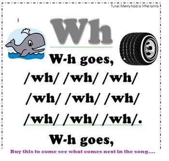 digraph -wh poem