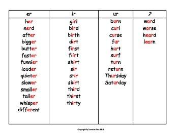 er or ar long vowel a word list