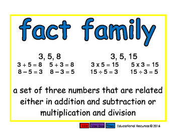 fact family/familia de operaciones prim 2-way blue/verde