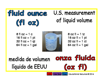 fluid ounce/onza fluida meas 1-way blue/rojo