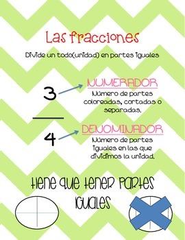 fracciones poster