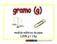 gram/gramo meas 2-way blue/rojo