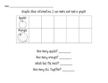 graphing practice with apples and oranges