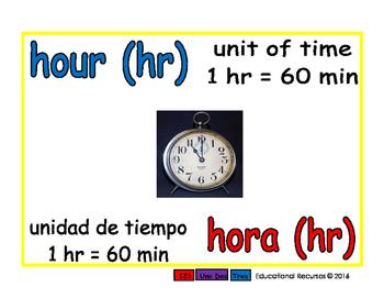 hour/hora meas 1-way blue/rojo