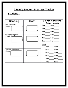 i-Ready Student Data Tracking Form