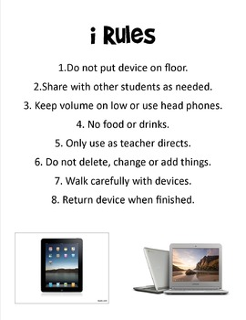 i Rules for Devices