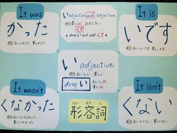 Japanese i-adjective