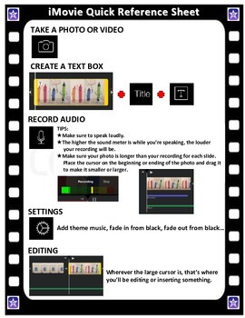 iMovie Quick Reference Sheet