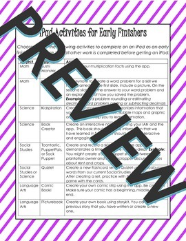 iPad Activities for Early Finishers