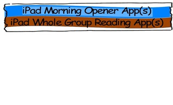 iPad Reading Apps whole Group Chart