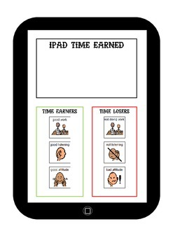 iPad Reward Visual