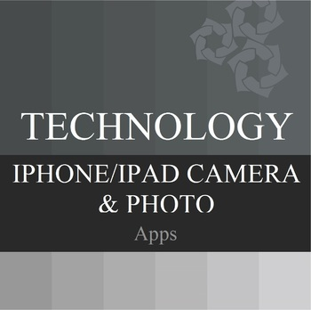 iPhone/iPad Camera and Photo App PowerPoint