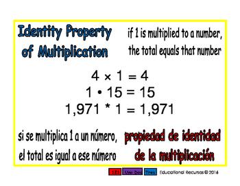 identity property of mult/propiedad de identidad de mult p