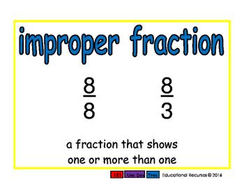 improper fraction/fraccion impropia meas 2-way blue/rojo