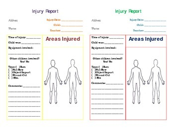 injury report english