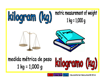 kilogram/kilogramo meas 1-way blue/rojo