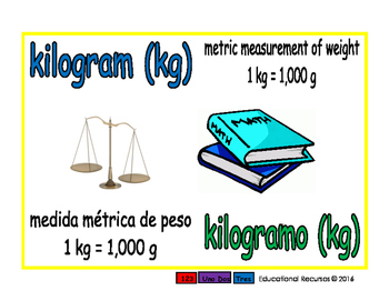 kilogram/kilogramo meas 1-way blue/verde