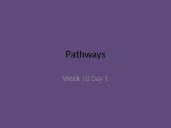 kindergarten pathways to Reading powerpoint Day 1 Letter Aa