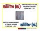 milliliter/mililitro meas 1-way blue/rojo
