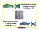 milliliter/mililitro meas 1-way blue/verde