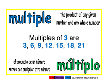 multiple/multiplo prim 1-way blue/verde