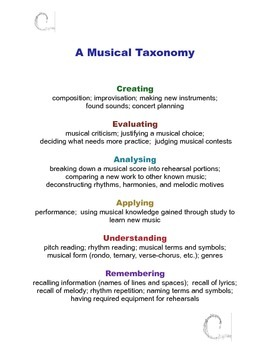 musical taxonomy poster
