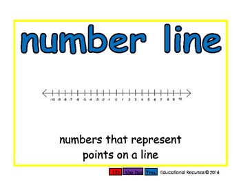 number line/recta numerica prim 2-way blue/rojo