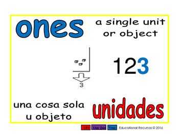 ones/unidades prim 1-way blue/rojo