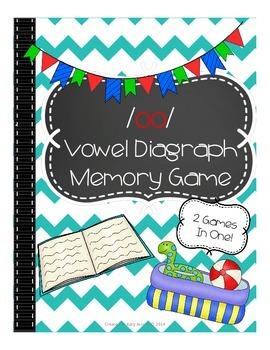 /oo/ Vowel Digraph Memory Game
