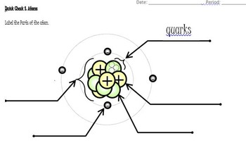 parts of an atom formative assessment