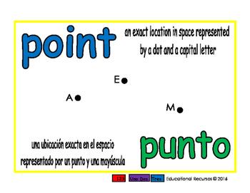 point/punto geom 1-way blue/verde