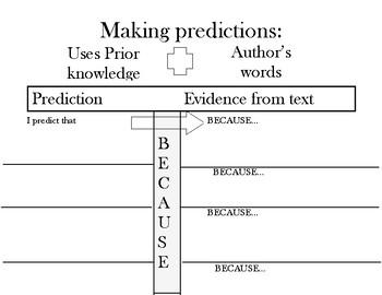 prediction organizer
