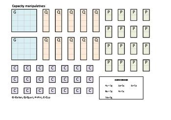 printable capacity units manipulatives set - gallons, quar
