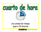 quarter hour/cuarto de hora meas 2-way blue/verde