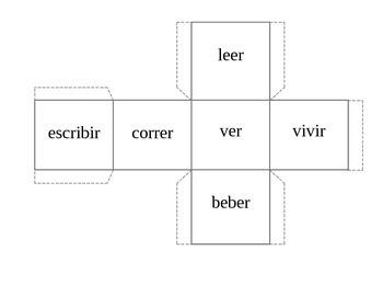 spanish verb dice: er/ir verbs