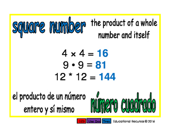 square number/numero cuadrado prim 1-way blue/verde