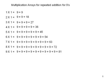 summer set of multiplication arrays for students up to 9 X