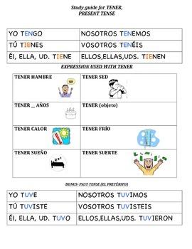 tener explanation sheet 1 page