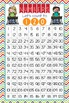 the BRAINY BUNCH - Classroom Decor: Counting to 120 Poster