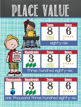 the BRAINY BUNCH - Classroom Decor: Place Value Chart - si