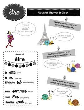 The verb être - Handout & Examples