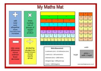 upper primary maths mat