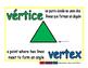vertex/vertice geom 1-way blue/verde