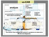 voCAB  analyze ( test taking vocabulary )