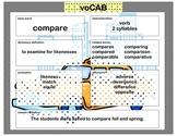 voCAB  compare  ( test taking vocabulary )