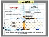 voCAB  concept  ( test taking vocabulary )
