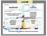 voCAB  contrast ( test taking vocabulary )